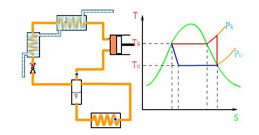 七类常见制冷设备系统原理动图及解析,接住了!